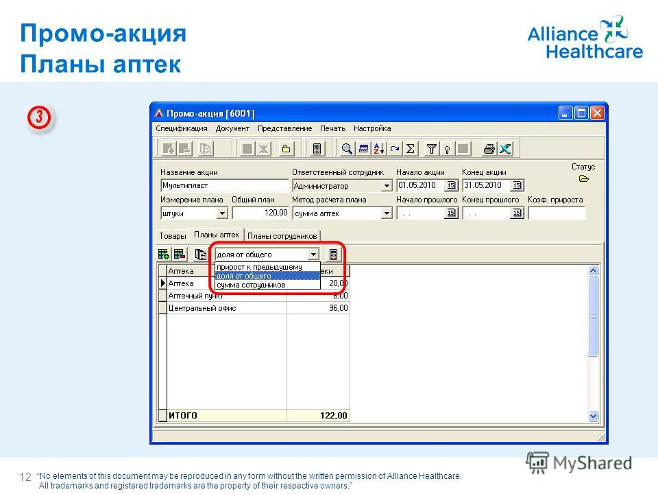 No elements of this document may be reproduced in any form without the written permission of Alliance Healthcare. All trademarks and registered trademarks are the property of their respective owners. Промо-акция Планы аптек 12