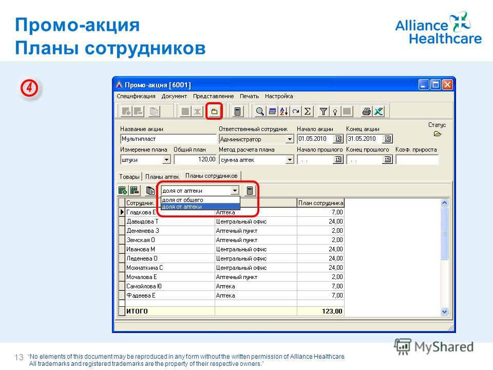 No elements of this document may be reproduced in any form without the written permission of Alliance Healthcare. All trademarks and registered trademarks are the property of their respective owners. Промо-акция Планы сотрудников 13