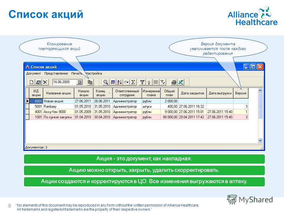 No elements of this document may be reproduced in any form without the written permission of Alliance Healthcare. All trademarks and registered trademarks are the property of their respective owners. Список акций 9 Клонирование повторяющихся акций Ак