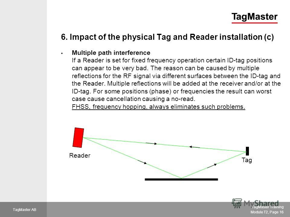 TagMaster Training Module T2, Page 16 TagMaster AB 6. Impact of the physical Tag and Reader installation (c) Multiple path interference If a Reader is set for fixed frequency operation certain ID-tag positions can appear to be very bad. The reason ca