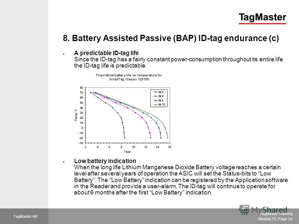 TagMaster Training Module T2, Page 24 TagMaster AB 8. Battery Assisted Passive (BAP) ID-tag endurance (c) A predictable ID-tag life Since the ID-tag has a fairly constant power-consumption throughout its entire life the ID-tag life is predictable. Lo