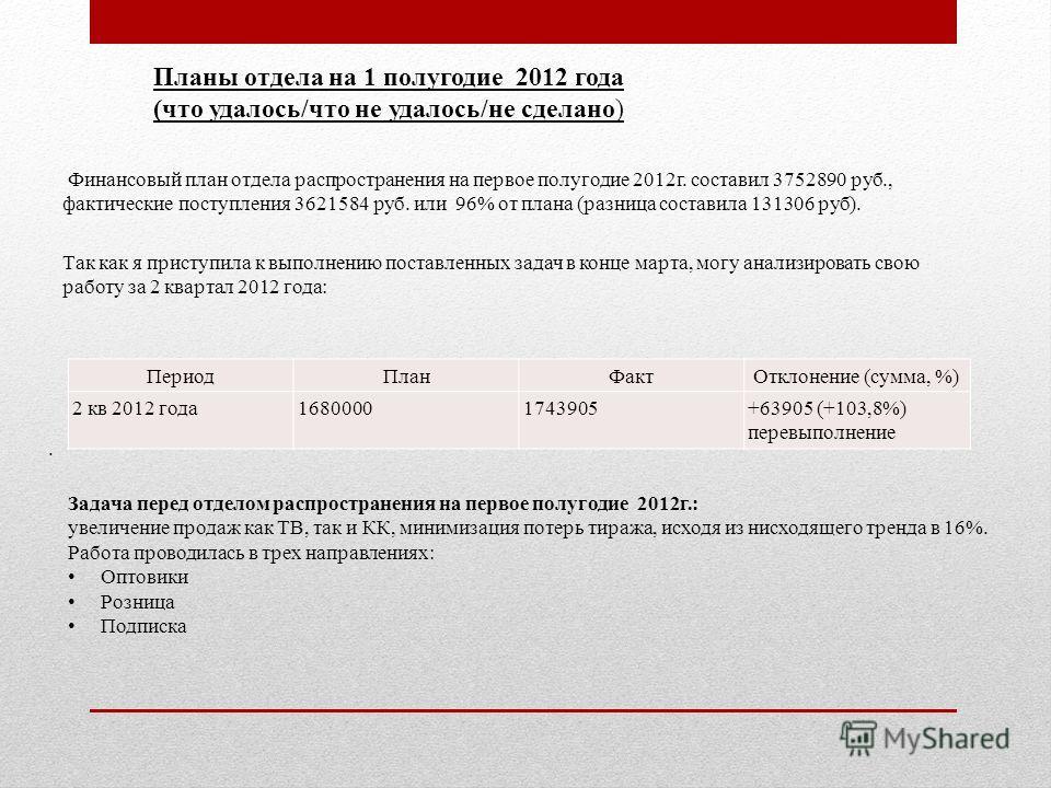 Планы отдела на 1 полугодие 2012 года (что удалось/что не удалось/не сделано) Финансовый план отдела распространения на первое полугодие 2012 г. составил 3752890 руб., фактические поступления 3621584 руб. или 96% от плана (разница составила 131306 ру