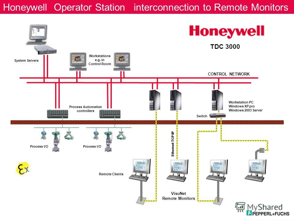 the next generation hmi remote monitor systems rh myshared ru honeywell tdc 3000 picture editor manual honeywell tdc 3000 training manual