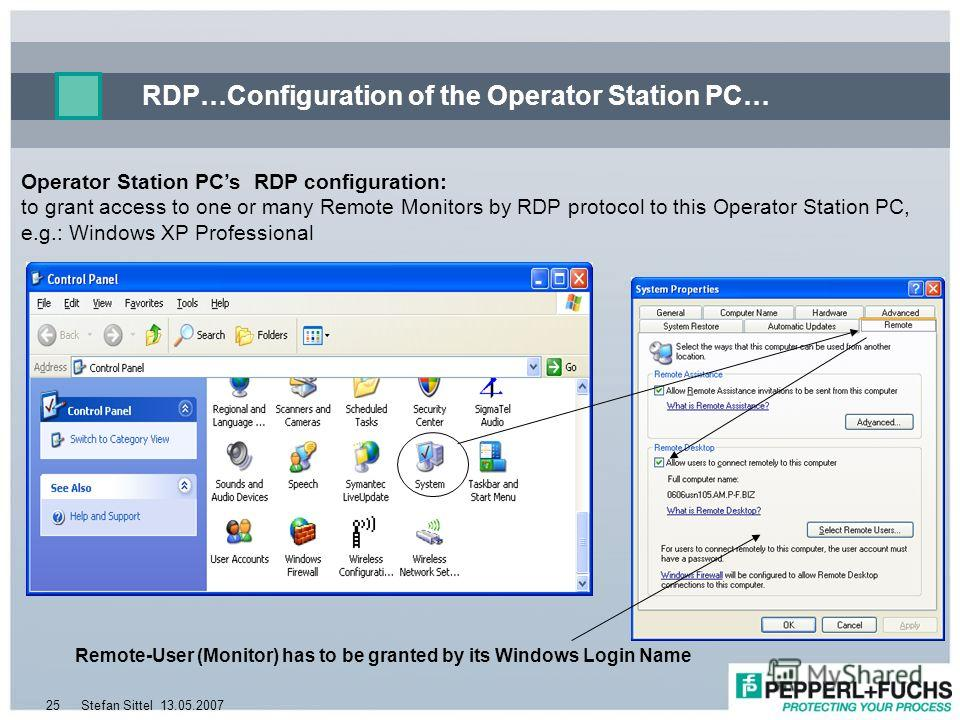 13.05.2007Stefan Sittel25 RDP…Configuration of the Operator Station PC… Operator Station PCs RDP configuration: to grant access to one or many Remote Monitors by RDP protocol to this Operator Station PC, e.g.: Windows XP Professional Remote-User (Mon