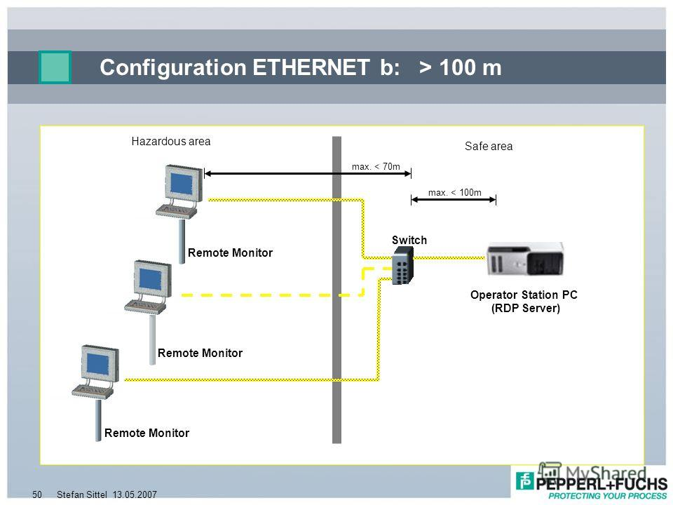 13.05.2007Stefan Sittel50 Configuration ETHERNET b: > 100 m Operator Station PC (RDP Server) Safe area Hazardous area Switch Remote Monitor 1. Remote Monitor max. < 100m max. < 70m