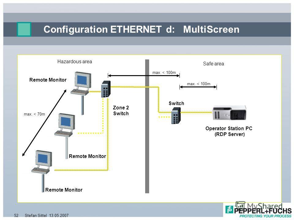 13.05.2007Stefan Sittel52 Configuration ETHERNET d: MultiScreen Safe area Hazardous area Switch 1. x.x. Remote Monitor max. < 100m Zone 2 Switch max. < 70m Remote Monitor Operator Station PC (RDP Server)