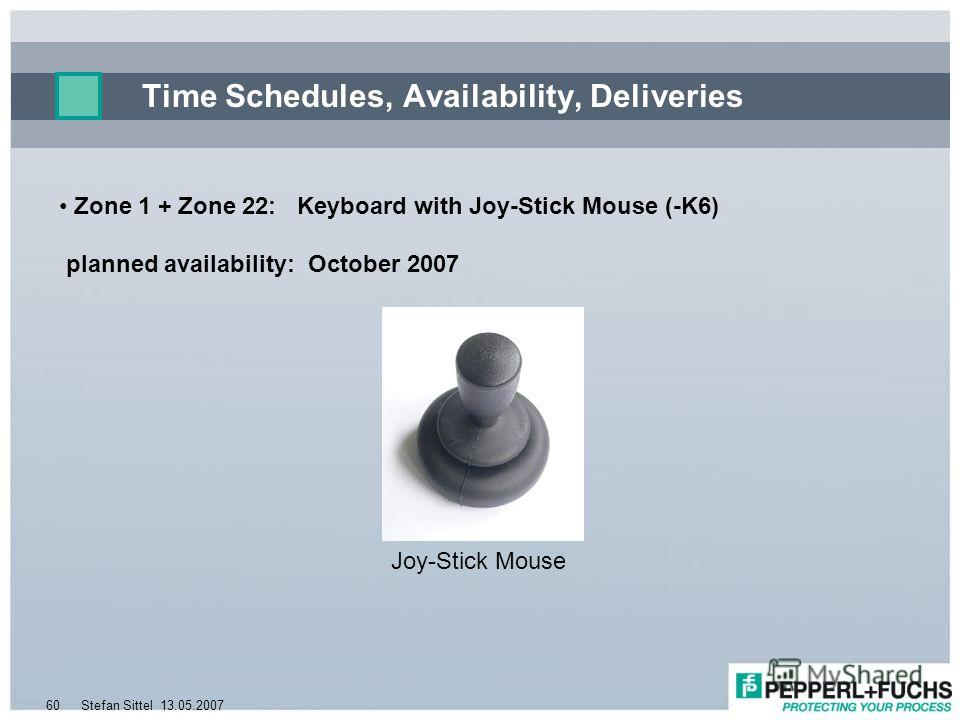 13.05.2007Stefan Sittel60 Time Schedules, Availability, Deliveries Joy-Stick Mouse Zone 1 + Zone 22: Keyboard with Joy-Stick Mouse (-K6) planned availability: October 2007