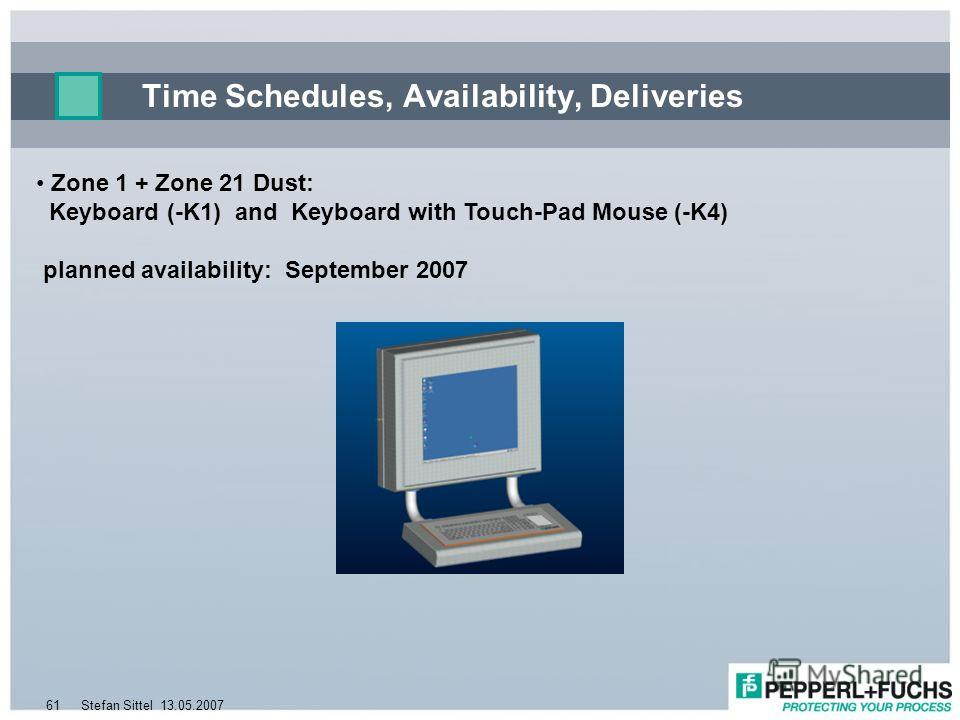 13.05.2007Stefan Sittel61 Time Schedules, Availability, Deliveries Zone 1 + Zone 21 Dust: Keyboard (-K1) and Keyboard with Touch-Pad Mouse (-K4) planned availability: September 2007