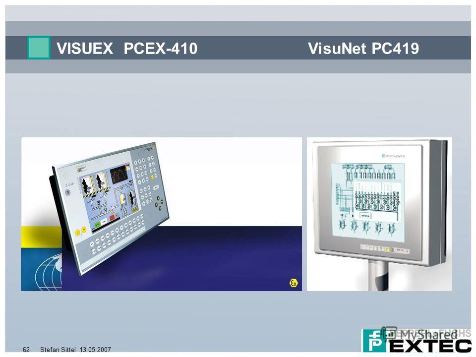 13.05.2007Stefan Sittel62 VISUEX PCEX-410 VisuNet PC419