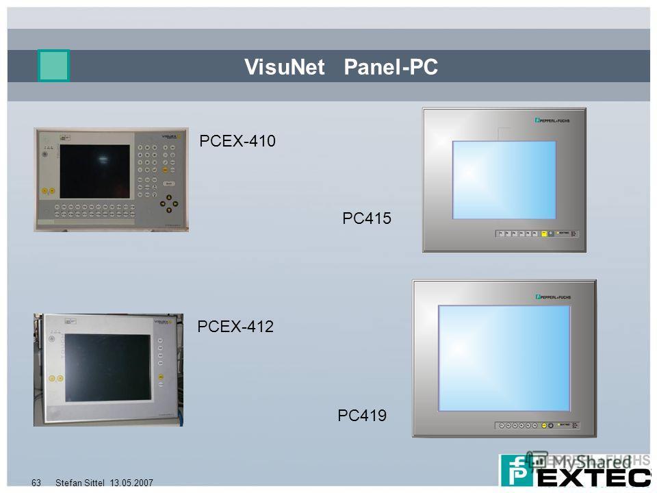 13.05.2007Stefan Sittel63 VisuNet Panel-PC PCEX-410 PCEX-412 PC415 PC419