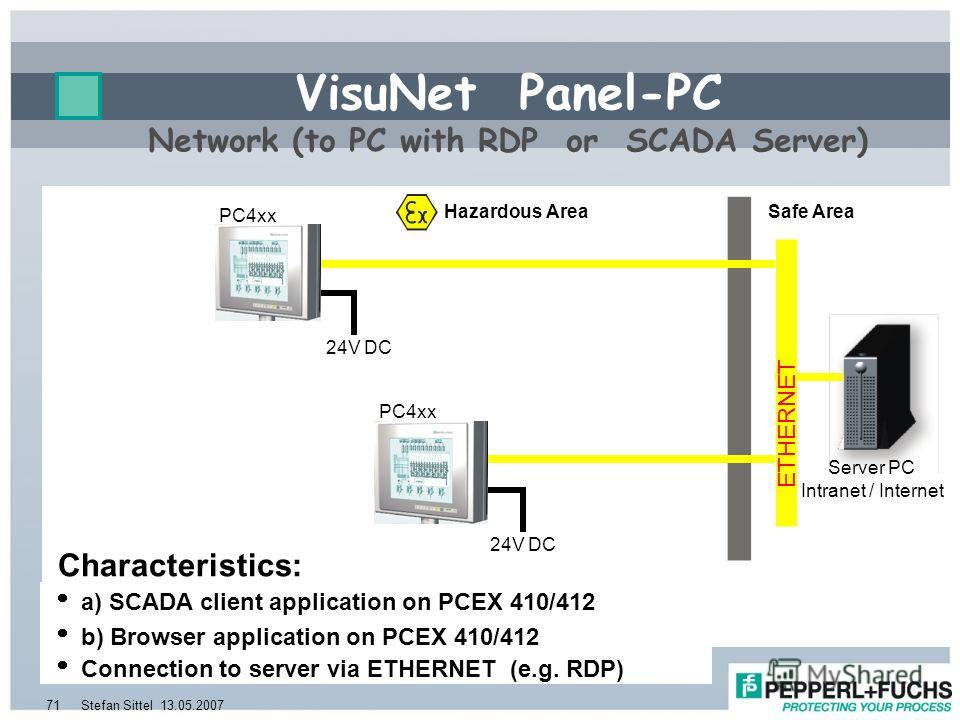 13.05.2007Stefan Sittel71 ETHERNET Hazardous AreaSafe Area Server PC Intranet / Internet 24V DC Characteristics: a) SCADA client application on PCEX 410/412 Connection to server via ETHERNET (e.g. RDP) b) Browser application on PCEX 410/412 PC4xx 24V