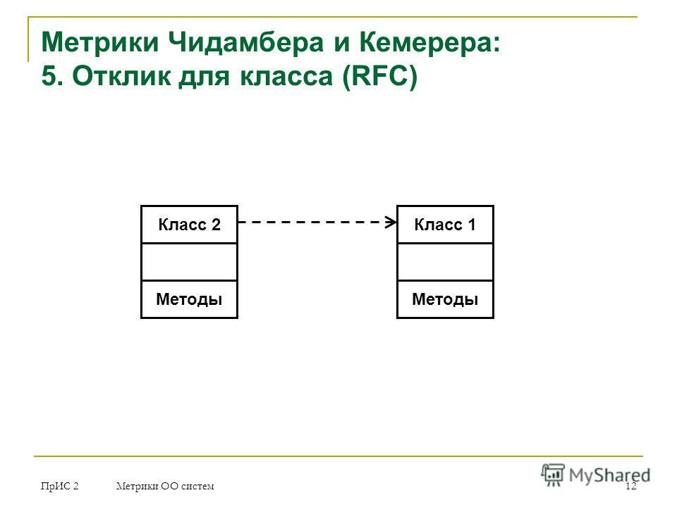 ПрИС 2 Метрики ОО систем 12 Метрики Чидамбера и Кемерера: 5. Отклик для класса (RFC) Класс 1Класс 2 Методы