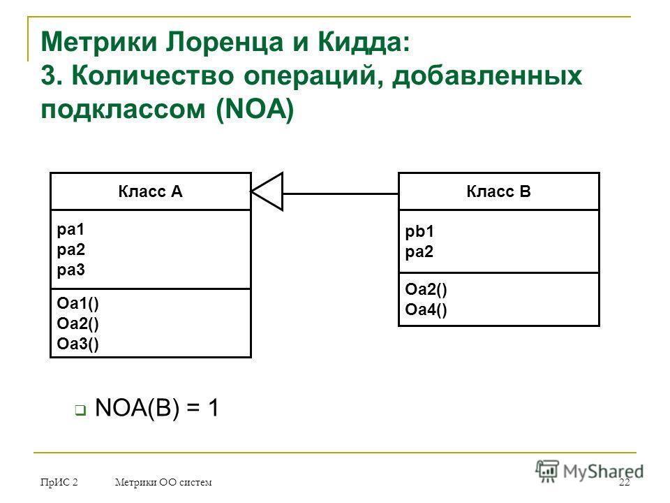 ПрИС 2 Метрики ОО систем 22 Метрики Лоренца и Кидда: 3. Количество операций, добавленных подклассом (NOA) Класс A pa 1 pa2 pa3 Oa1() Oa2() Oa3() Класс B pb1 pa2 Oa2() Oa4() NOA(B) = 1