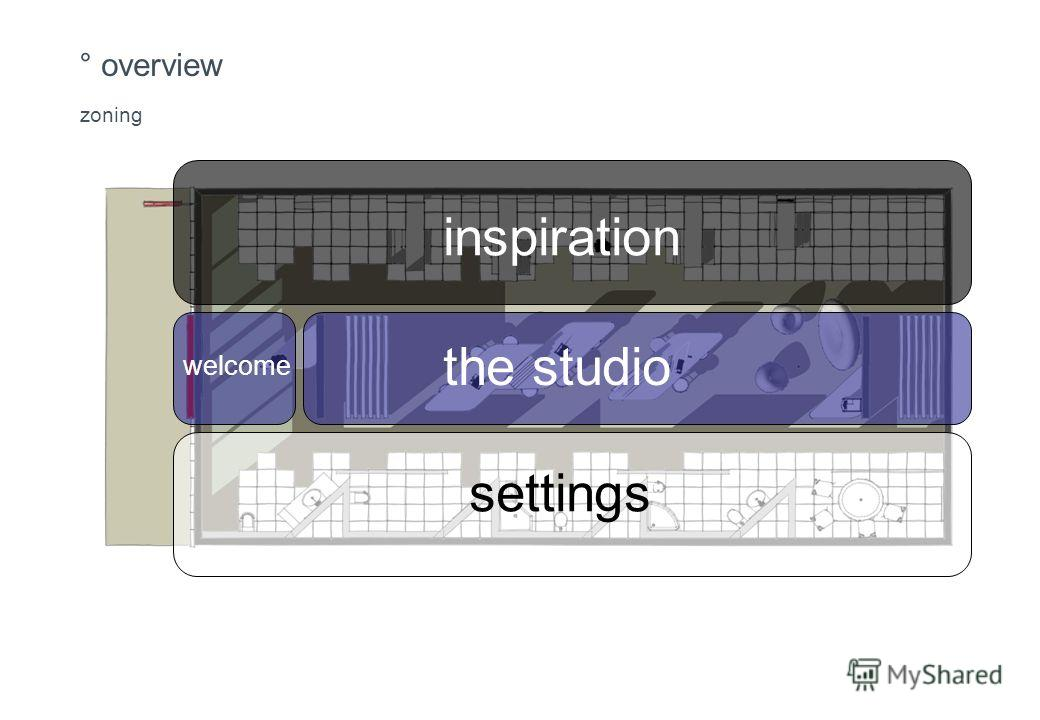 ° overview zoning inspiration the studio settings welcome