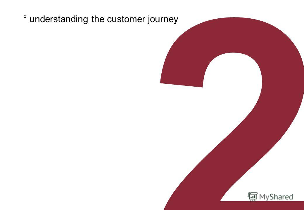 making shops work store staff stock services 2 ° understanding the customer journey