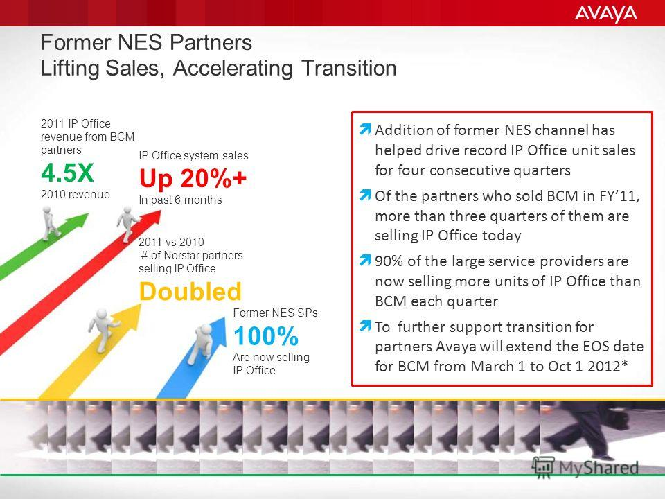 Former NES Partners Lifting Sales, Accelerating Transition Addition of former NES channel has helped drive record IP Office unit sales for four consecutive quarters Of the partners who sold BCM in FY11, more than three quarters of them are selling IP