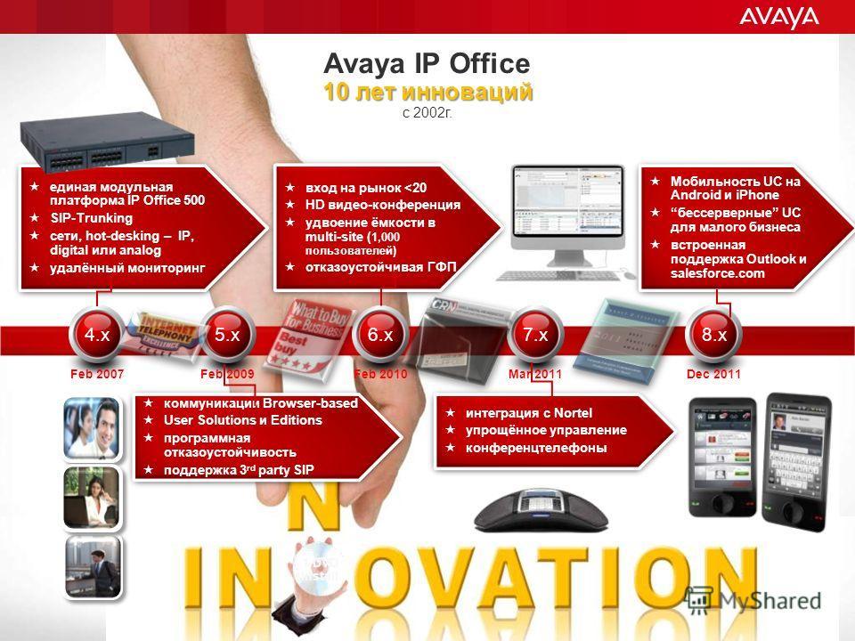4.x5.x6.x7.x8. x Avaya IP Office 10 лет инноваций с 2002 г. Мобильность UC на Android и iPhone бес серверные UC для малого бизнеса встроенная поддержка Outlook и salesforce.com Мобильность UC на Android и iPhone бес серверные UC для малого бизнеса вс