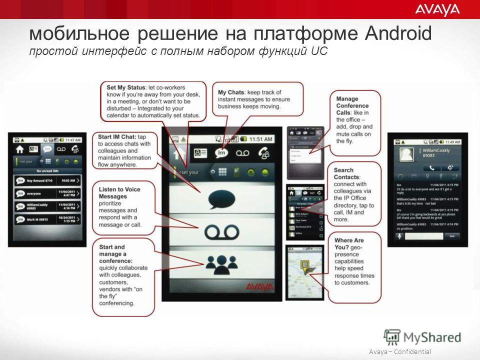 Avaya – Confidential мобильное решение на платформе Android простой интерфейс с полным набором функций UC