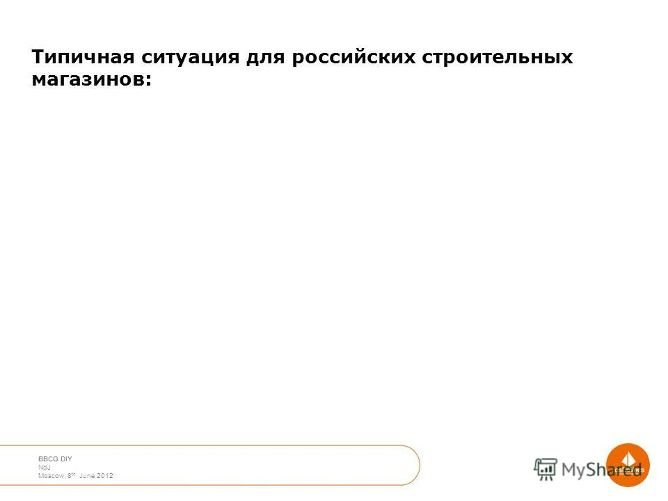 April 2012 Moscow Nico de Jong BBCG DIY NdJ Moscow, 8 th June 2012 Типичная ситуация для российских строительных магазинов: