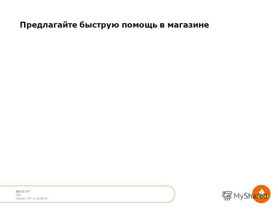 April 2012 Moscow Nico de Jong BBCG DIY NdJ Moscow, 8 th June 2012 Предлагайте быструю помощь в магазине