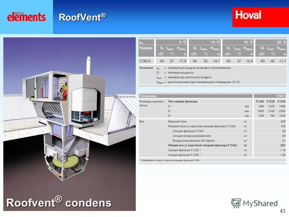 43 RoofVent ® Roofvent ® condens
