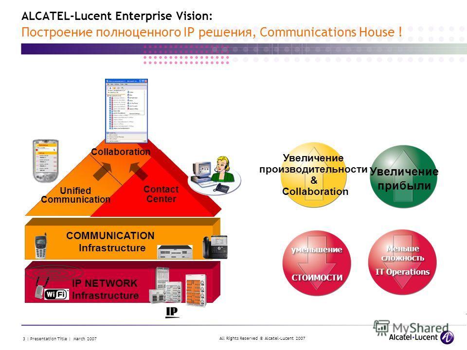 All Rights Reserved © Alcatel-Lucent 2007 3 | Presentation Title | March 2007 ALCATEL-Lucent Enterprise Vision: Построение полноценного IP решения, Communications House ! IP NETWORK Infrastructure COMMUNICATION Infrastructure Collaboration Unified Co