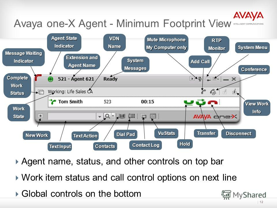 12 Avaya one-X Agent - Minimum Footprint View Agent name, status, and other controls on top bar Work item status and call control options on next line Global controls on the bottom CompleteWorkStatus SystemMessages Extension and Agent Name Message Wa