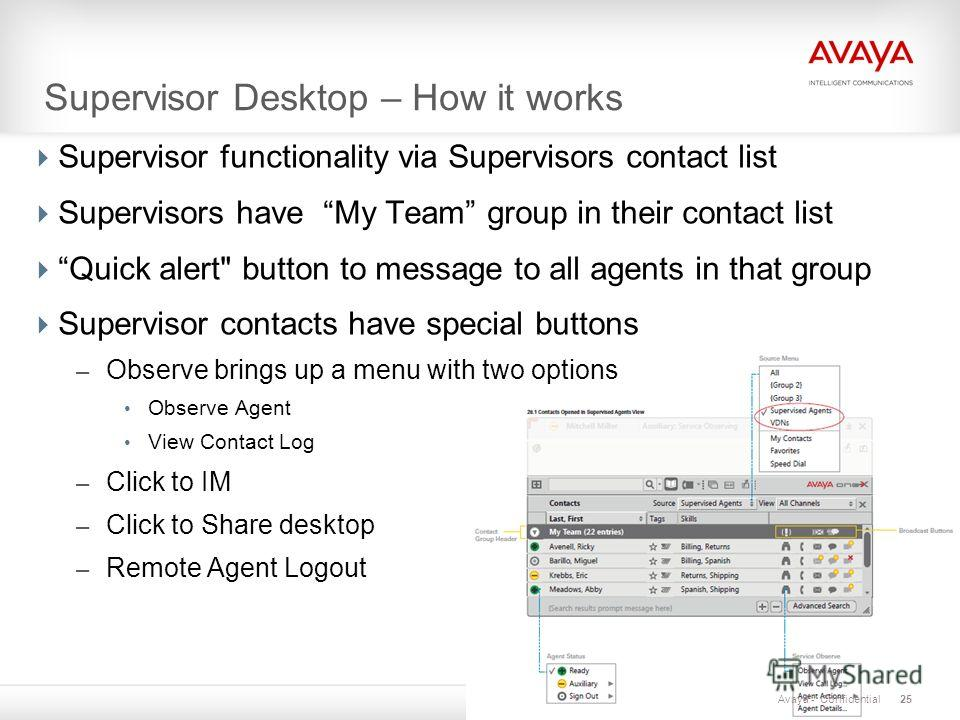 Supervisor Desktop – How it works Supervisor functionality via Supervisors contact list Supervisors have My Team group in their contact list Quick alert