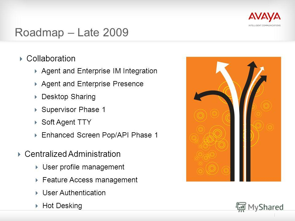 Roadmap – Late 2009 Collaboration Agent and Enterprise IM Integration Agent and Enterprise Presence Desktop Sharing Supervisor Phase 1 Soft Agent TTY Enhanced Screen Pop/API Phase 1 Centralized Administration User profile management Feature Access ma