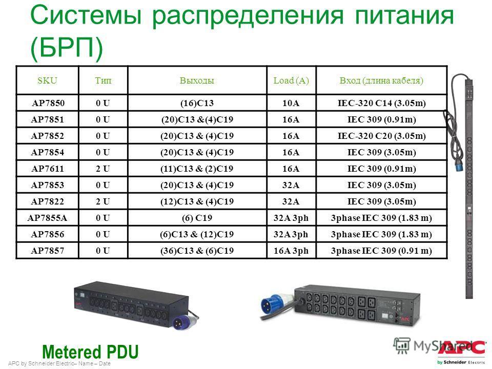 APC by Schneider Electric– Name – Date Системы распределения питания (БРП) Metered PDU SKUТип ВыходыLoad (A)Вход (длина кабеля) AP78500 U(16)C1310AIEC-320 C14 (3.05m) AP78510 U(20)C13 &(4)C1916AIEC 309 (0.91m) AP78520 U(20)C13 & (4)C1916AIEC-320 C20