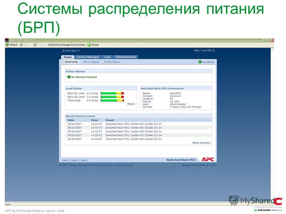 APC by Schneider Electric– Name – Date Системы распределения питания (БРП)