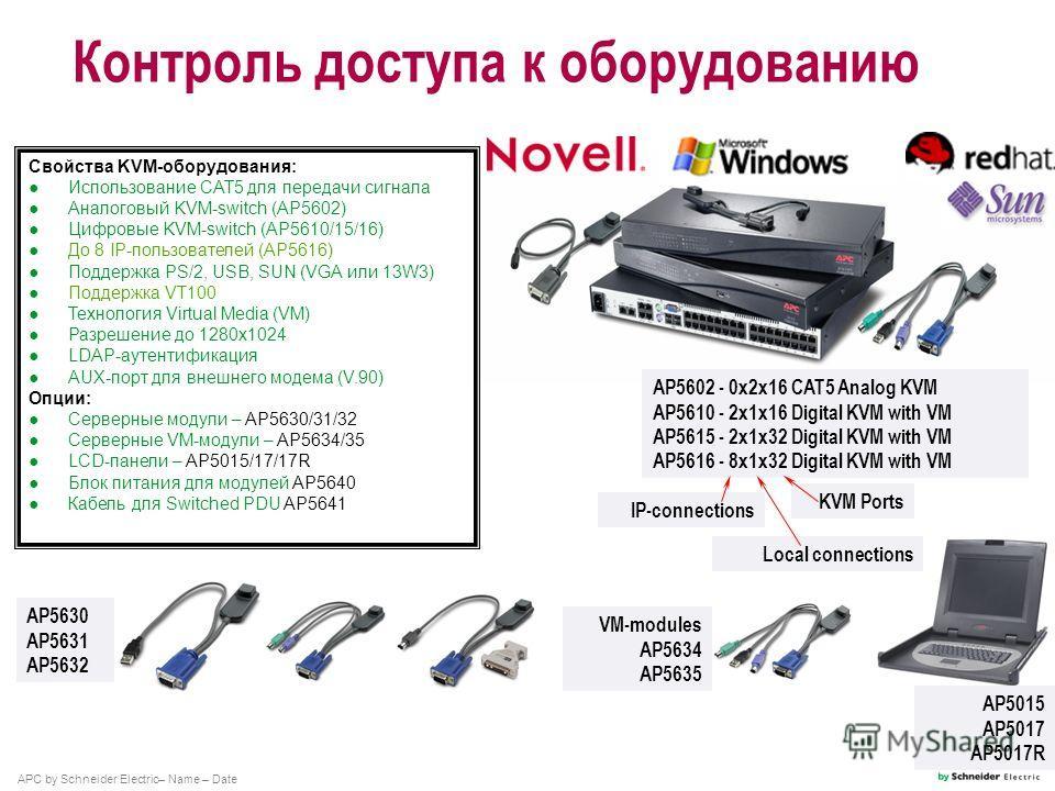 APC by Schneider Electric– Name – Date Контроль доступа к оборудованию AP5015 AP5017 AP5017R AP5602 - 0x2x16 CAT5 Analog KVM AP5610 - 2x1x16 Digital KVM with VM AP5615 - 2x1x32 Digital KVM with VM AP5616 - 8x1x32 Digital KVM with VM KVM Ports IP-conn