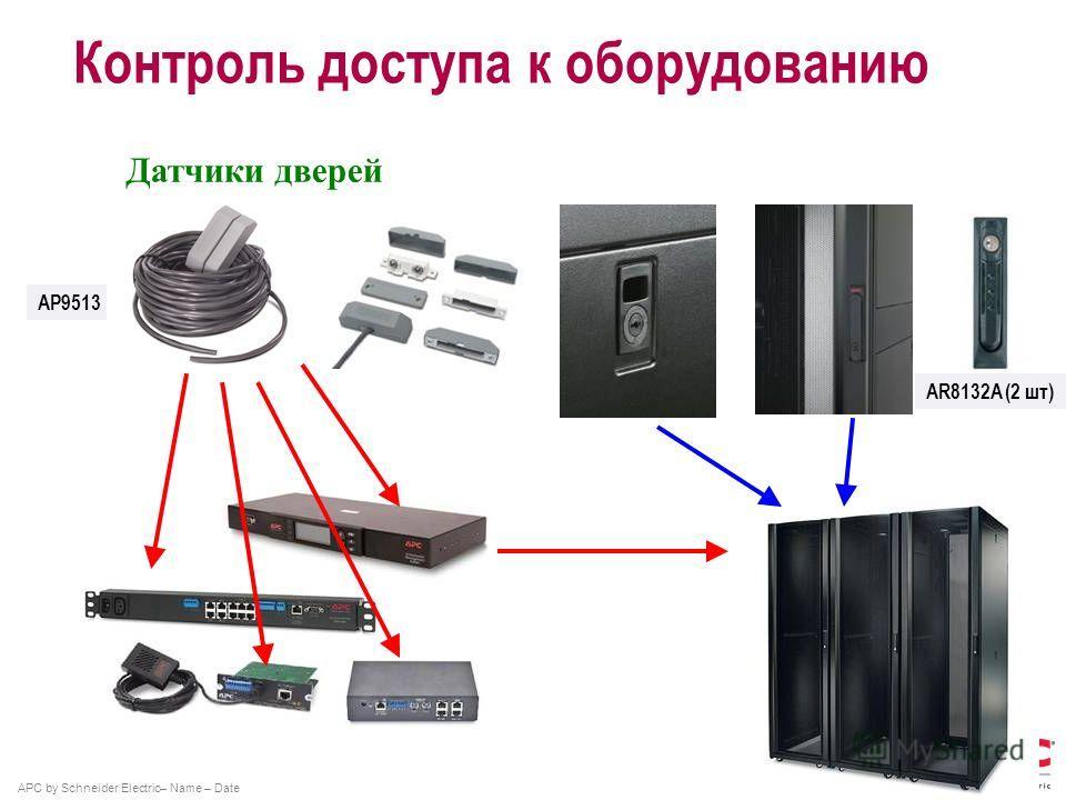 APC by Schneider Electric– Name – Date AP9513 AR8132A (2 шт) Контроль доступа к оборудованию Датчики дверей