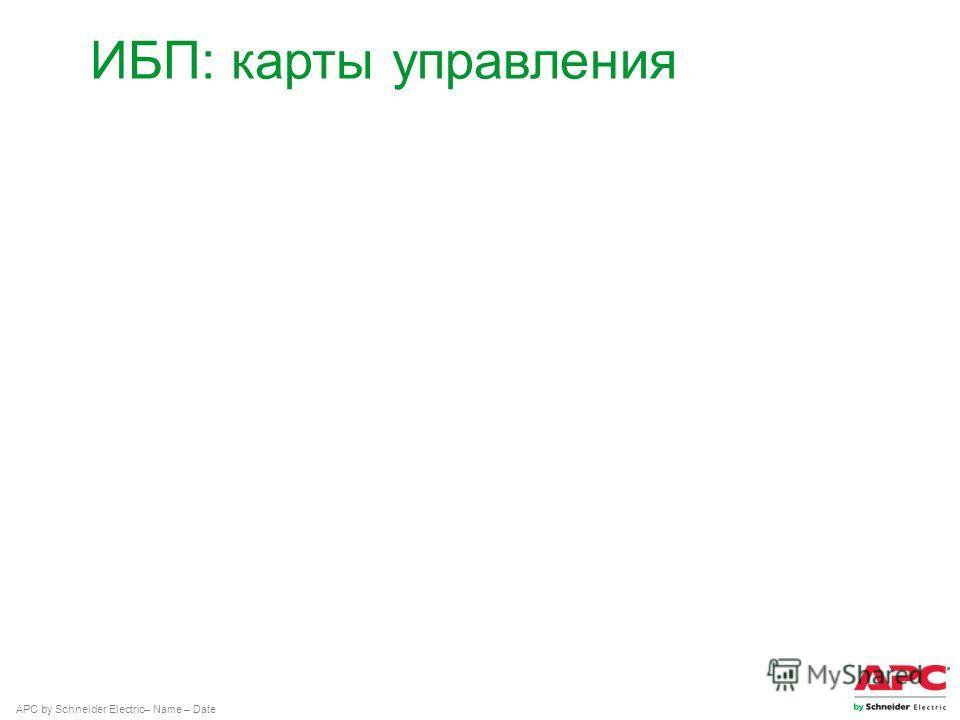 APC by Schneider Electric– Name – Date ИБП: карты управления