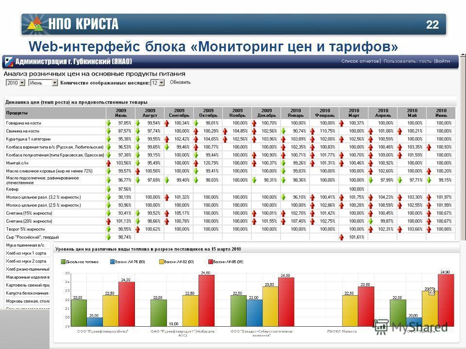 22 Web-интерфейс блока «Мониторинг цен и тарифов»