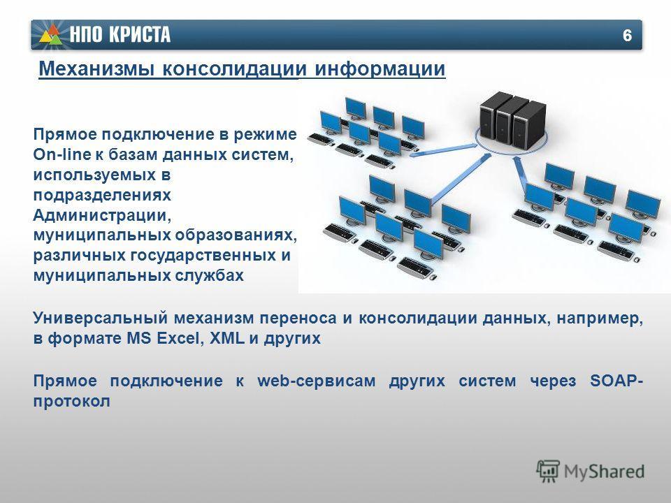 Механизмы консолидации информации 6 Прямое подключение в режиме On-line к базам данных систем, используемых в подразделениях Администрации, муниципальных образованиях, различных государственных и муниципальных службах Универсальный механизм переноса