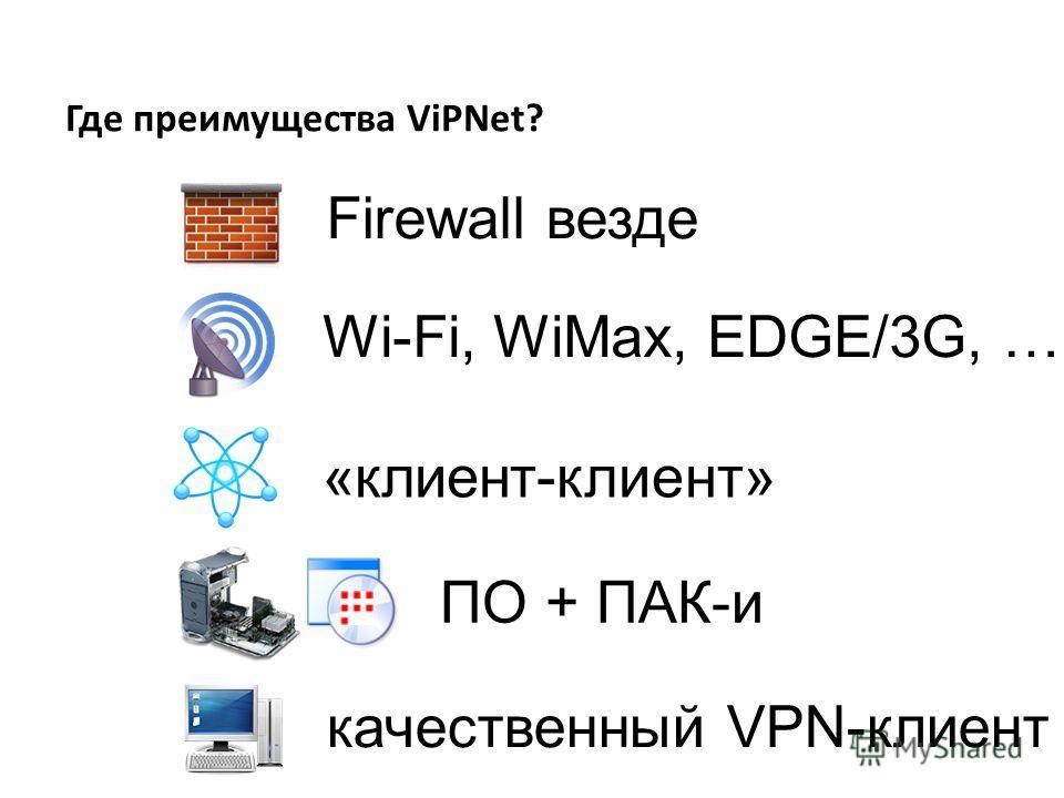 Firewall везде Wi-Fi, WiMax, EDGE/3G, …. «клиент-клиент» ПО + ПАК-и качественный VPN-клиент Где преимущества ViPNet?