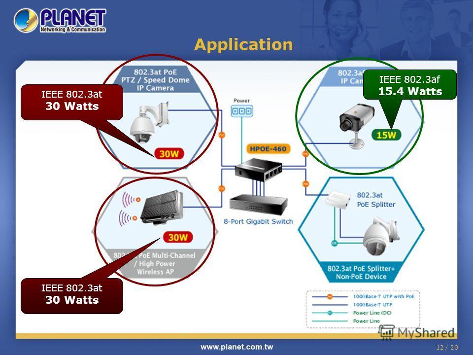 12 / 20 Application IEEE 802.3af 15.4 Watts IEEE 802.3at 30 Watts IEEE 802.3at 30 Watts