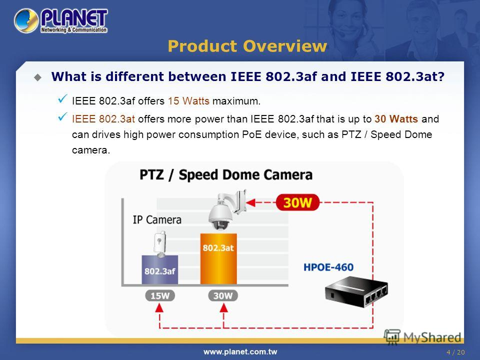 4 / 20 Product Overview What is different between IEEE 802.3af and IEEE 802.3at? IEEE 802.3af offers 15 Watts maximum. IEEE 802.3at offers more power than IEEE 802.3af that is up to 30 Watts and can drives high power consumption PoE device, such as P