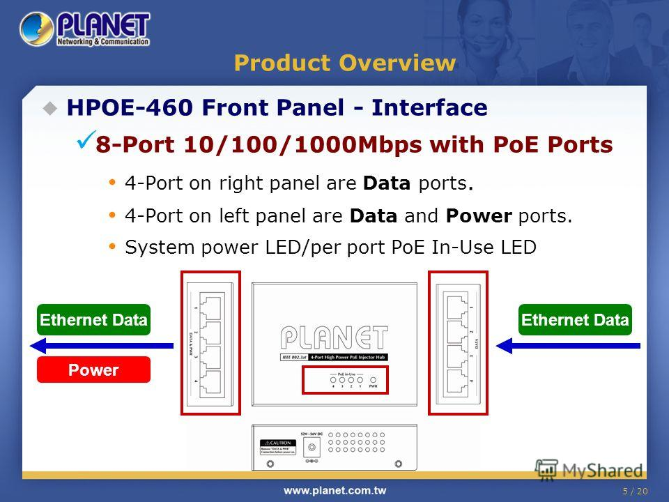 5 / 20 Product Overview HPOE-460 Front Panel - Interface 8-Port 10/100/1000Mbps with PoE Ports 4-Port on right panel are Data ports. 4-Port on left panel are Data and Power ports. System power LED/per port PoE In-Use LED Ethernet Data Power Ethernet