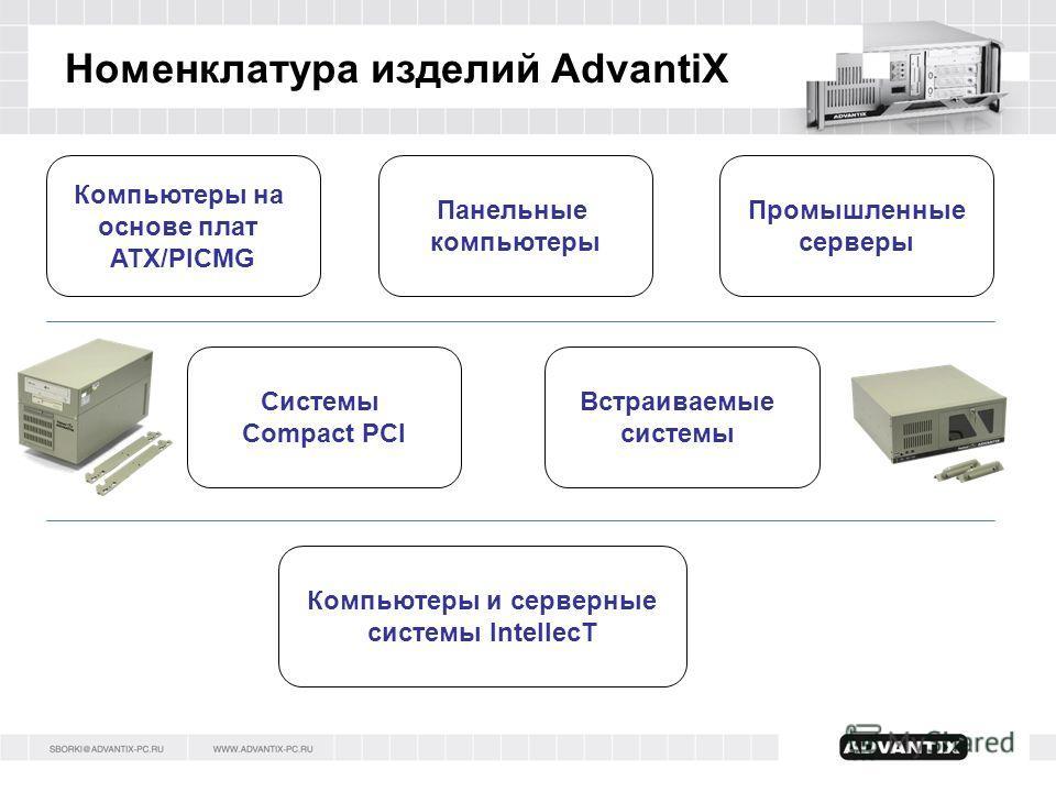 Номенклатура изделий AdvantiX Компьютеры на основе плат ATX/PICMG Панельные компьютеры Промышленные серверы Cистемы Compact PCI Встраиваемые системы Компьютеры и серверные системы IntellecT