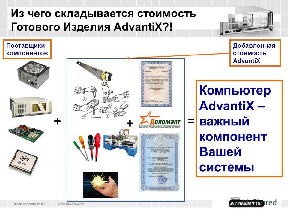 Из чего складывается стоимость Готового Изделия AdvantiX?! + + = Добавленная стоимость AdvantiX Поставщики компонентов Компьютер AdvantiX – важный компонент Вашей системы