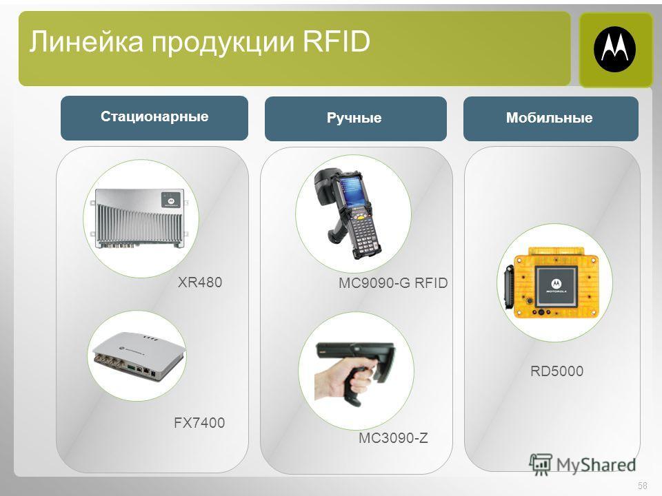 58 Линейка продукции RFID Стационарные MC9090-G RFID MC3090-Z FX7400 RD5000 Ручные Мобильные XR480