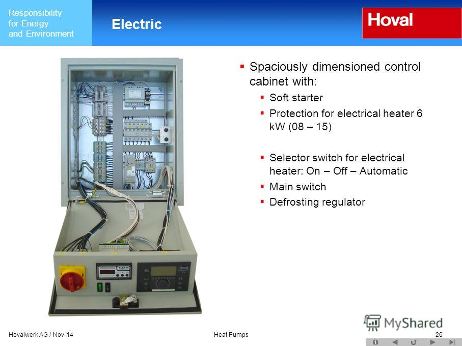 Responsibility for Energy and Environment Hovalwerk AG / Nov-14Heat Pumps26 Electric Spaciously dimensioned control cabinet with: Soft starter Protection for electrical heater 6 kW (08 – 15) Selector switch for electrical heater: On – Off – Automatic
