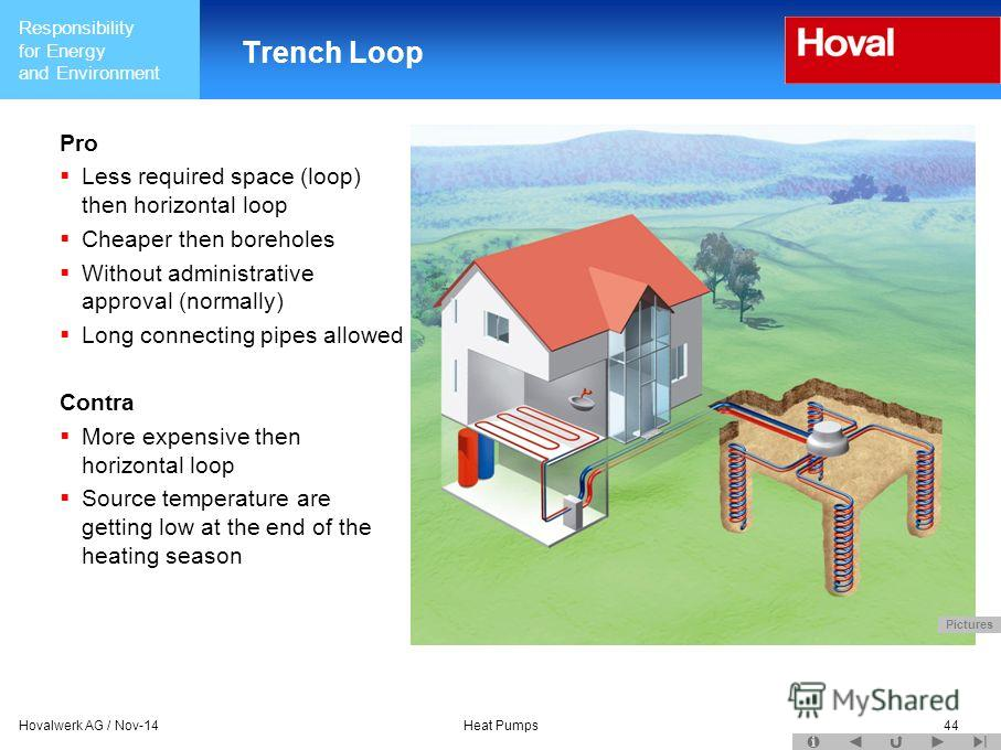 Responsibility for Energy and Environment Hovalwerk AG / Nov-14Heat Pumps44 Trench Loop Pro Less required space (loop) then horizontal loop Cheaper then boreholes Without administrative approval (normally) Long connecting pipes allowed Contra More ex