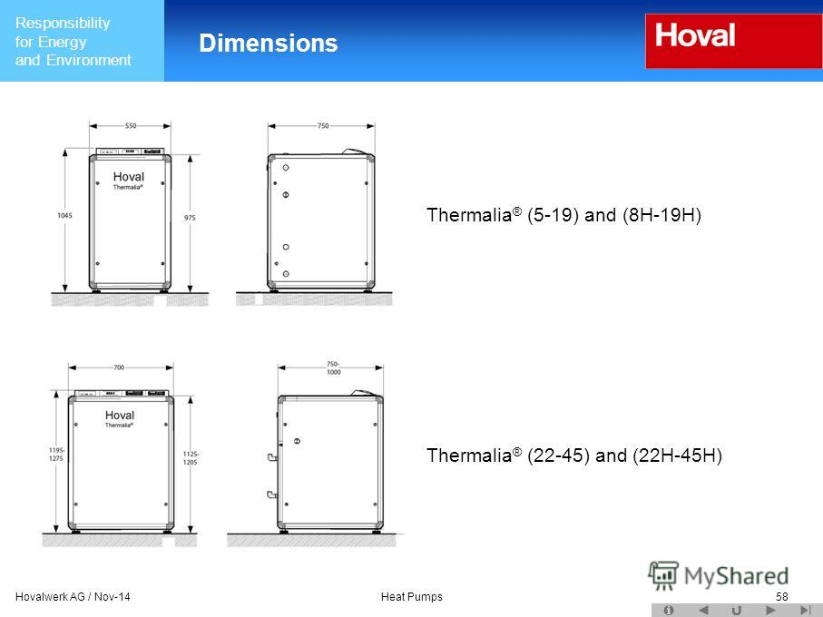 Responsibility for Energy and Environment Hovalwerk AG / Nov-14Heat Pumps58 Dimensions Thermalia ® (22-45) and (22H-45H) Thermalia ® (5-19) and (8H-19H)