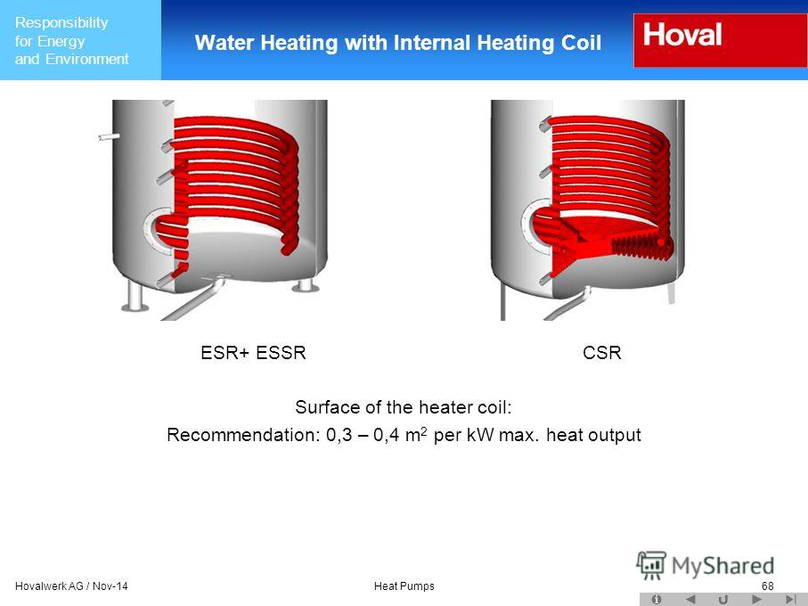Responsibility for Energy and Environment Hovalwerk AG / Nov-14Heat Pumps68 Water Heating with Internal Heating Coil ESR+ ESSR CSR Surface of the heater coil: Recommendation: 0,3 – 0,4 m 2 per kW max. heat output