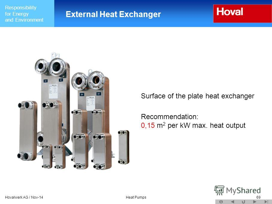 Responsibility for Energy and Environment Hovalwerk AG / Nov-14Heat Pumps69 External Heat Exchanger Surface of the plate heat exchanger Recommendation: 0,15 m 2 per kW max. heat output