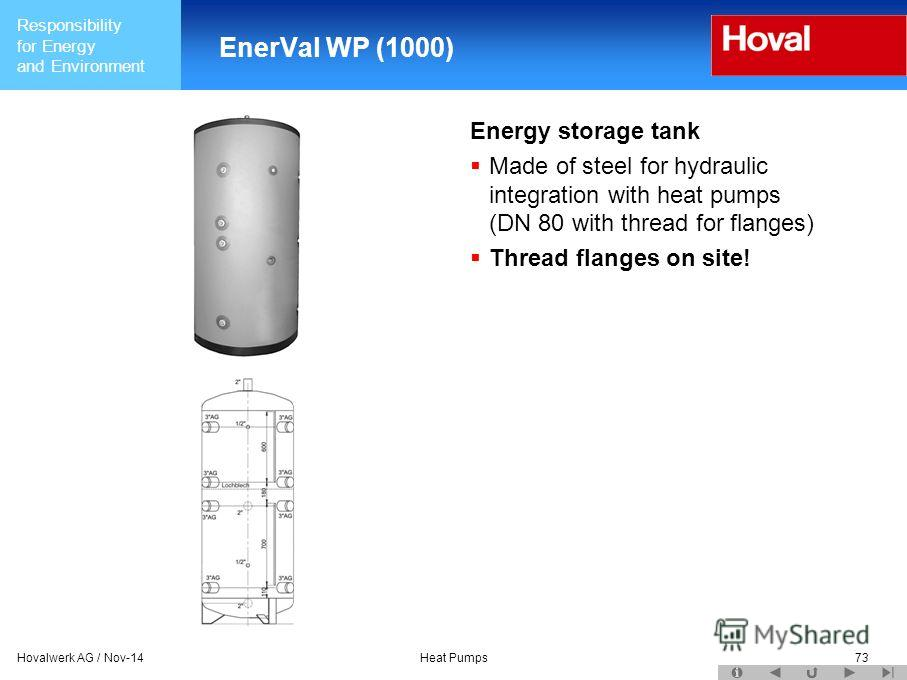 Responsibility for Energy and Environment Hovalwerk AG / Nov-14Heat Pumps73 EnerVal WP (1000) Energy storage tank Made of steel for hydraulic integration with heat pumps (DN 80 with thread for flanges) Thread flanges on site!