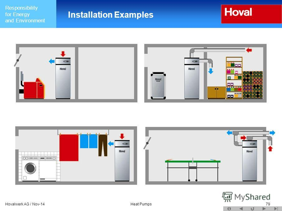 Responsibility for Energy and Environment Hovalwerk AG / Nov-14Heat Pumps79 Installation Examples